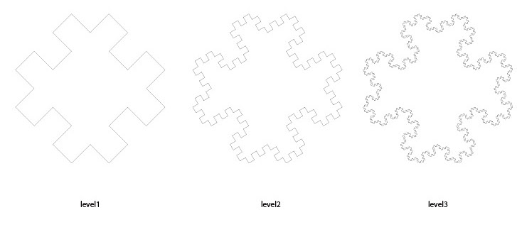 fractal piece
